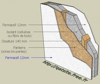 murs int rieurs qatsite 2 0. Black Bedroom Furniture Sets. Home Design Ideas